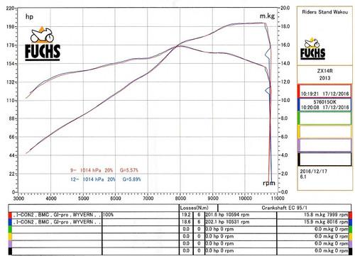 Zx14r20161217_01